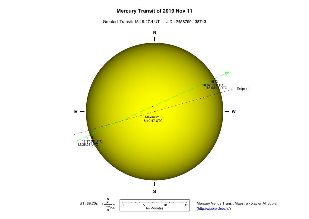 Transit of Mercury Illustration