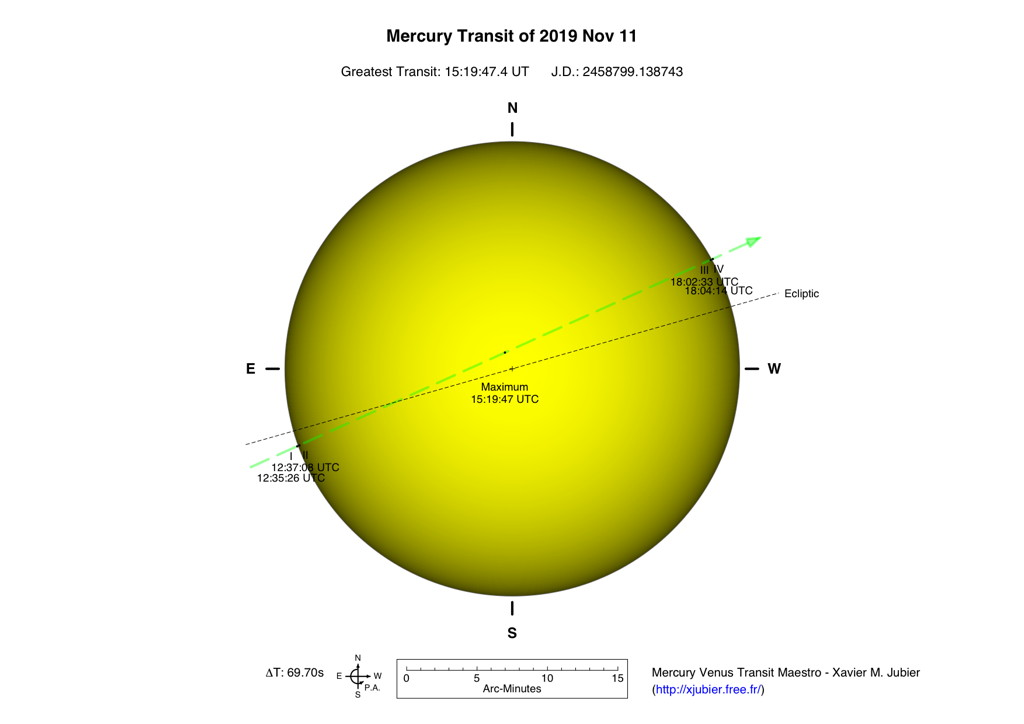 Transit of Mercury Illustration